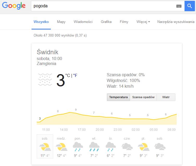 2016 03 05 10h24 20 4 sposoby na sprawdzenie pogody