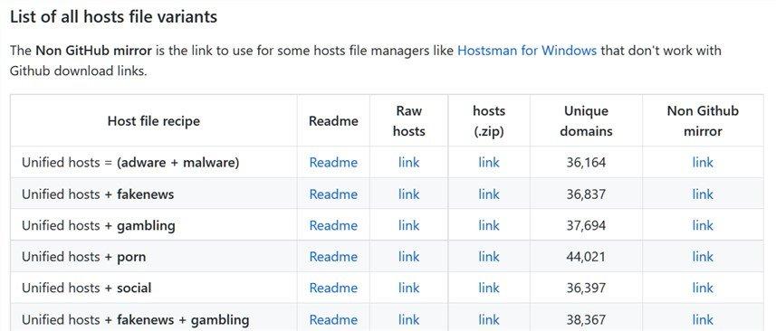 2017 08 07 19h25 07 Blokujemy dostęp do stron internetowych za pomocą pliku hosts